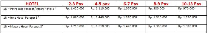 Informasi harga paket wisata Medan Taman Simalem Samosir yang menarik