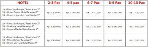 Informasi mengenai harga paket wisata Danau Toba yang murah