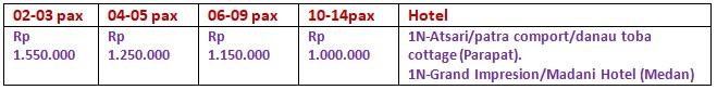 Info tentang harga Paket Wisata Danau Toba 3 Hari 2 Malam melalui kota Medan